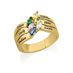 Mother Knows Best Ring in Gold Plating